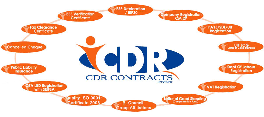crd contracts